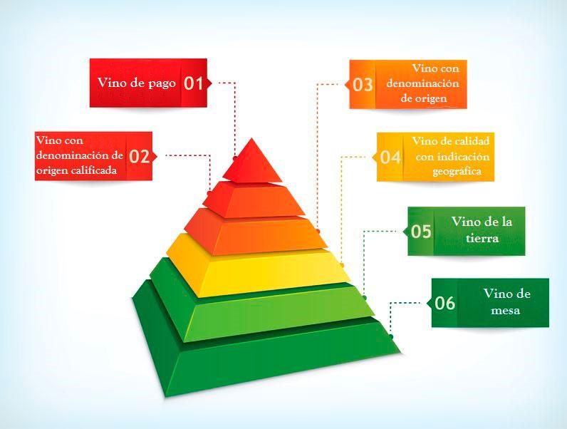mesa-habla-piramide-vino